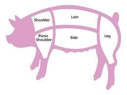 Pig-parts